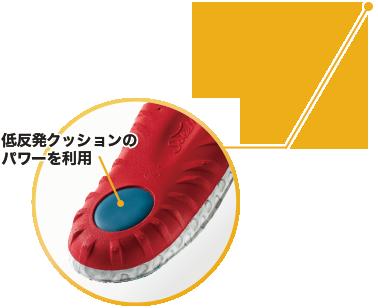 低反発クッション(PORON)